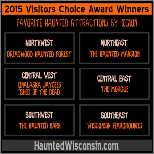 2015 Visitors Choice Award Winners List